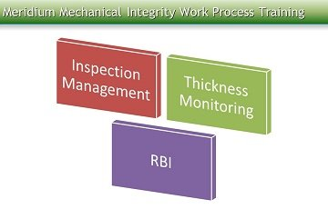 Meridium Mechanical Integrity Work Process Training
